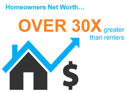 Grow Your Net Worth